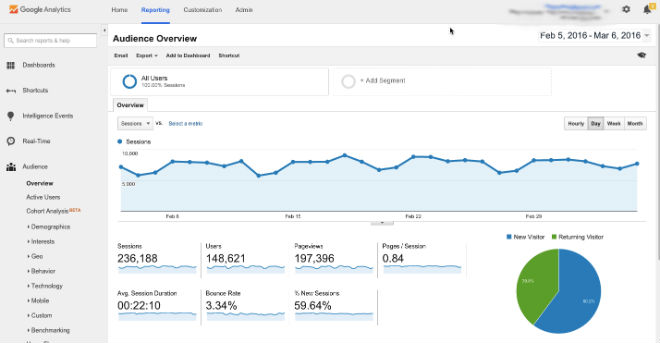 Best Google Analytics Alternatives for WordPress | ThemeTrust