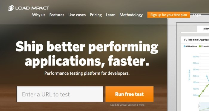 Tools to test WordPress site performance: LoadImpact