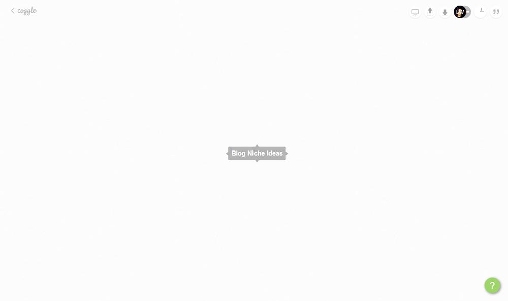 Coggle - Blog Niche Ideas