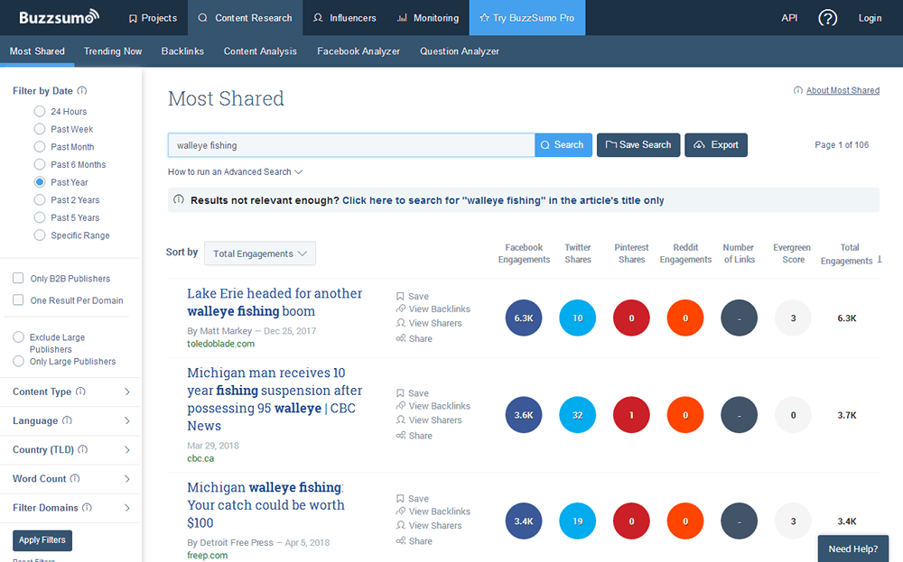 Walleye Fishing - BuzzSumo