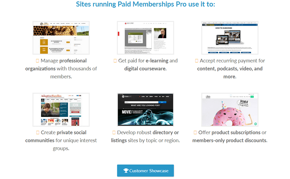 Paid Memberships Pro - Features